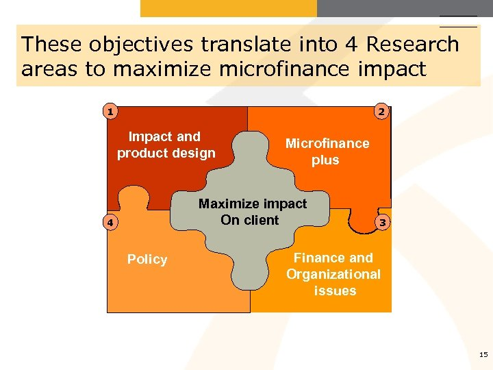 These objectives translate into 4 Research areas to maximize microfinance impact 1 2 Impact