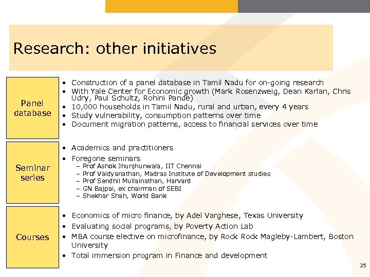 Research: other initiatives Panel database Seminar series Courses • Construction of a panel database