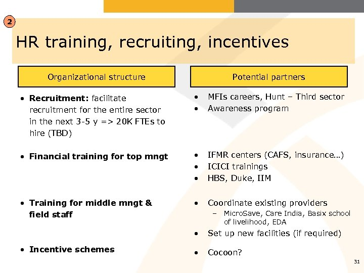 2 HR training, recruiting, incentives Organizational structure Potential partners • Recruitment: facilitate recruitment for