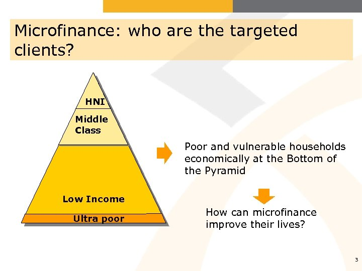 Microfinance: who are the targeted clients? HNI Middle Class Poor and vulnerable households economically