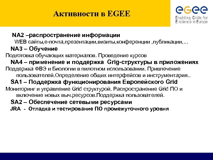 Активности в EGEE NA 2 –распространение информации WEB сайты, e-почта, презентации, визиты, конференции ,