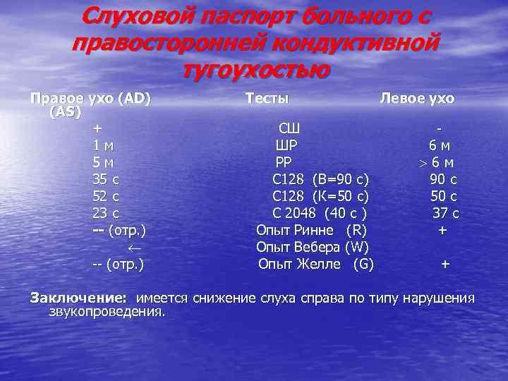 Слуховой паспорт больного с правосторонней кондуктивной тугоухостью Правое ухо (AD) (AS) + 1 м