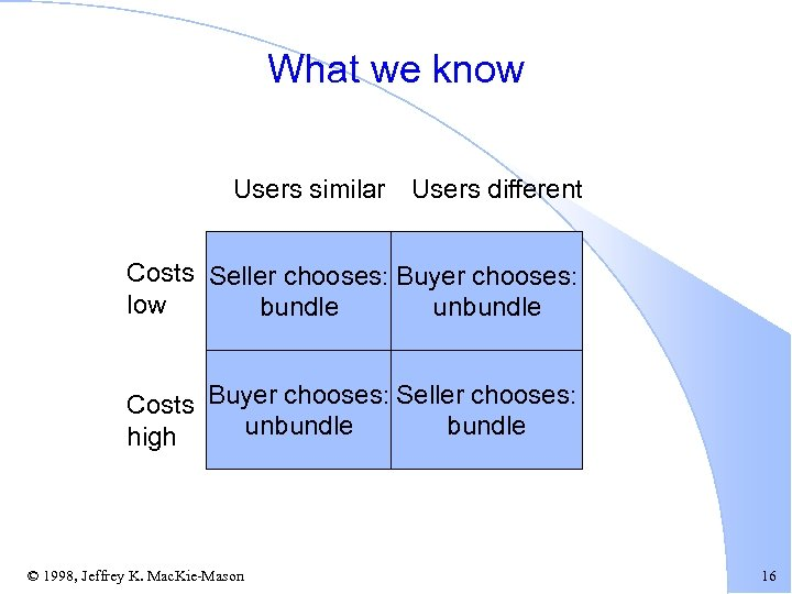 What we know Users similar Users different Costs Seller chooses: Buyer chooses: low bundle