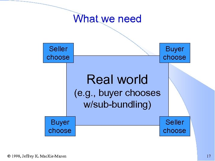 What we need Seller choose Buyer choose Real world (e. g. , buyer chooses