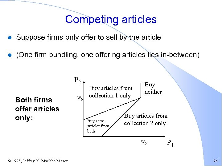 Competing articles l Suppose firms only offer to sell by the article l (One