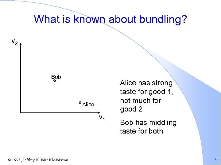 What is known about bundling? v 2 Bob Alice v 1 © 1998, Jeffrey