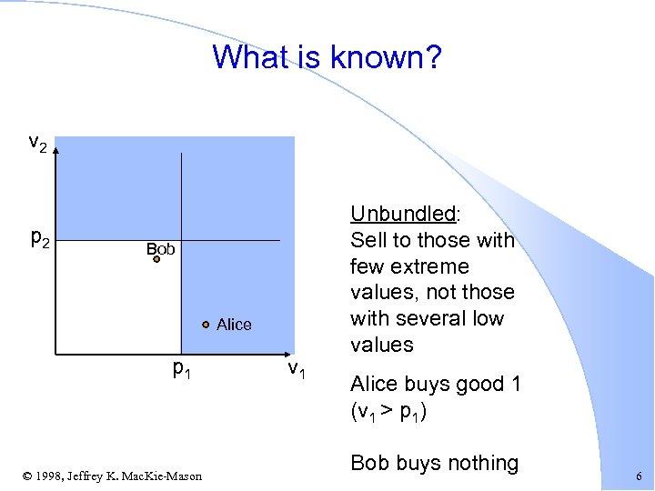 What is known? v 2 p 2 Bob Alice p 1 © 1998, Jeffrey