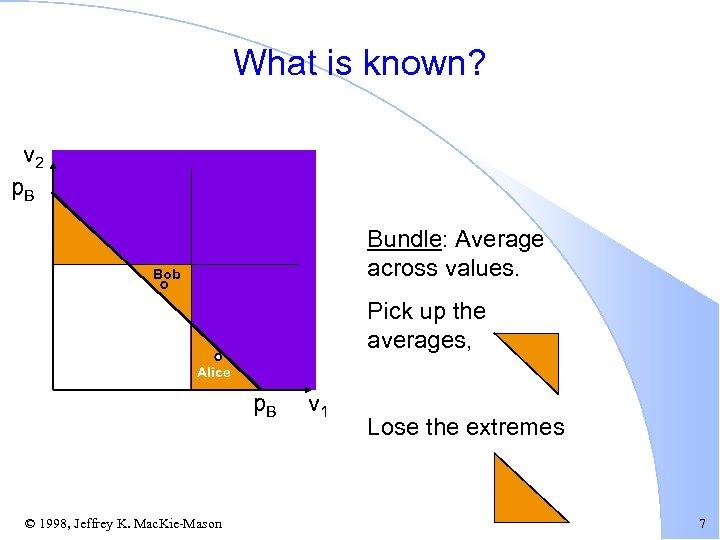 What is known? v 2 p. B Bundle: Average across values. Bob Pick up