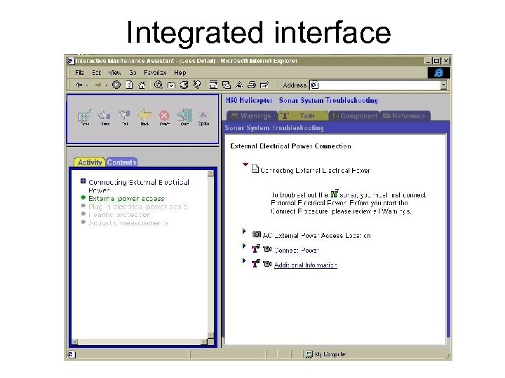 Integrated interface