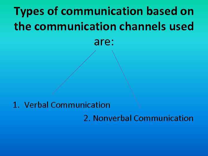 verbal communication theory