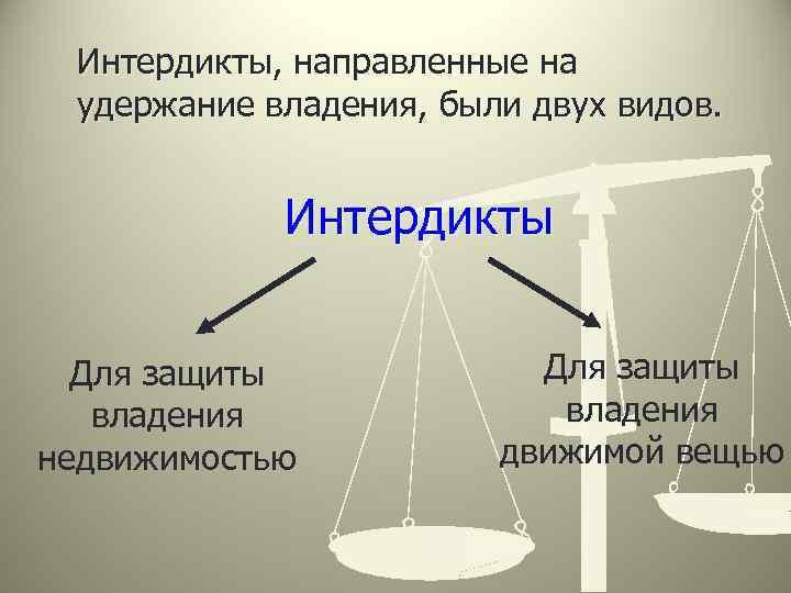 Интердикты, направленные на удержание владения, были двух видов. Интердикты Для защиты владения недвижимостью Для
