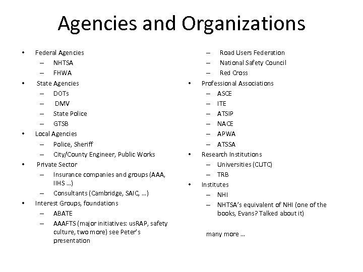 Agencies and Organizations • • • Federal Agencies – NHTSA – FHWA State Agencies