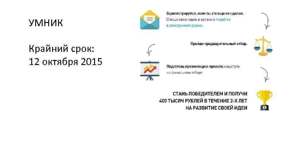УМНИК Крайний срок: 12 октября 2015