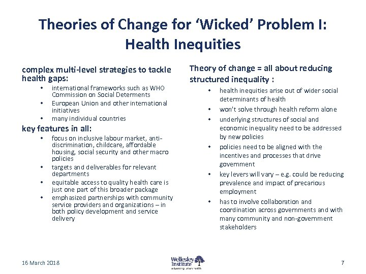 Theories of Change for 'Wicked' Problem I: Health Inequities complex multi-level strategies to tackle