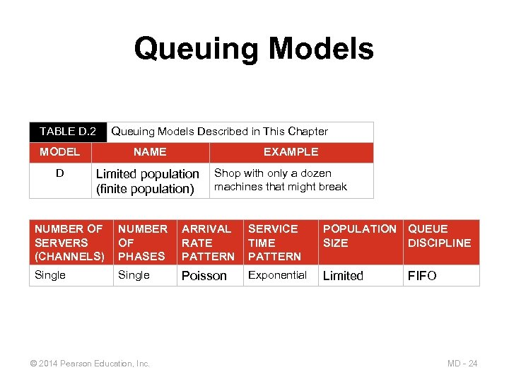Queuing Models TABLE D. 2 Queuing Models Described in This Chapter MODEL NAME EXAMPLE