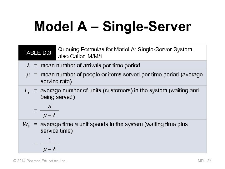 Model A – Single-Server TABLE D. 3 Queuing Formulas for Model A: Single-Server System,