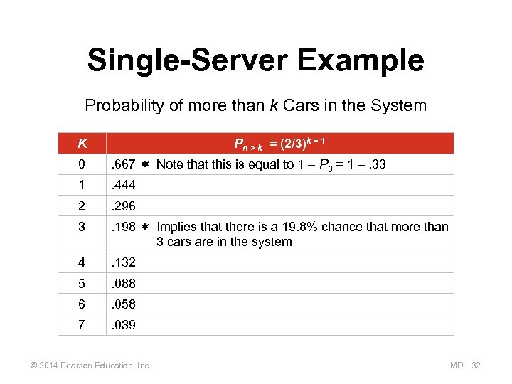 Single-Server Example Probability of more than k Cars in the System K Pn >