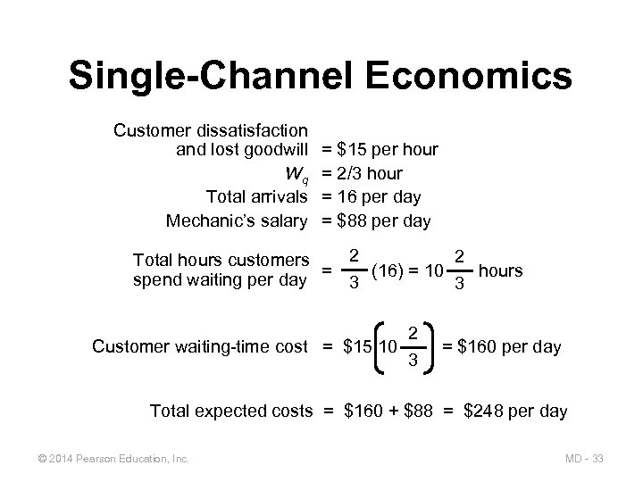 Single-Channel Economics Customer dissatisfaction and lost goodwill Wq Total arrivals Mechanic's salary = $15