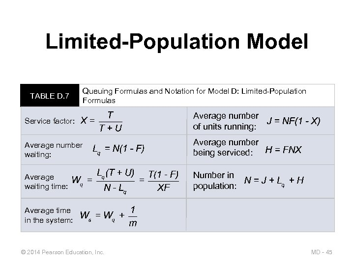Limited-Population Model TABLE D. 7 Queuing Formulas and Notation for Model D: Limited-Population Formulas
