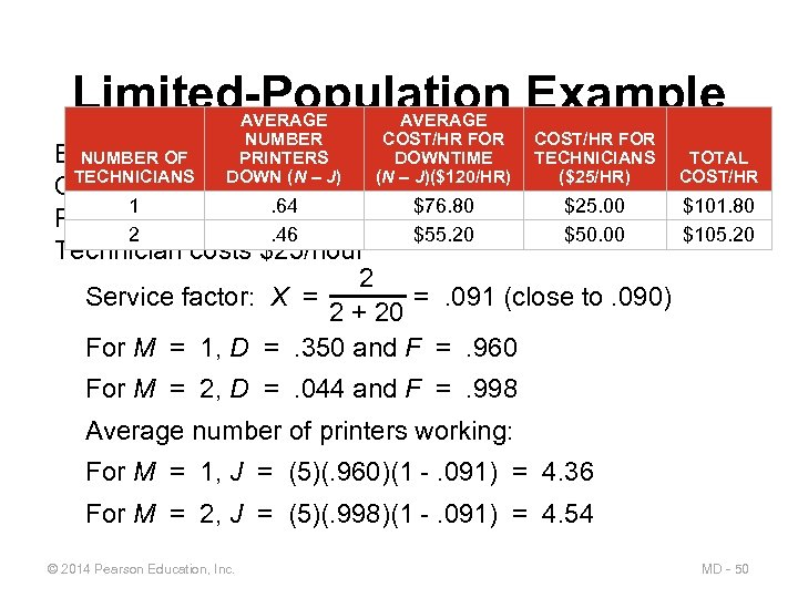 Limited-Population Example AVERAGE NUMBER COST/HR FOR Each of 5 OF TECHNICIANS NUMBER printers requires