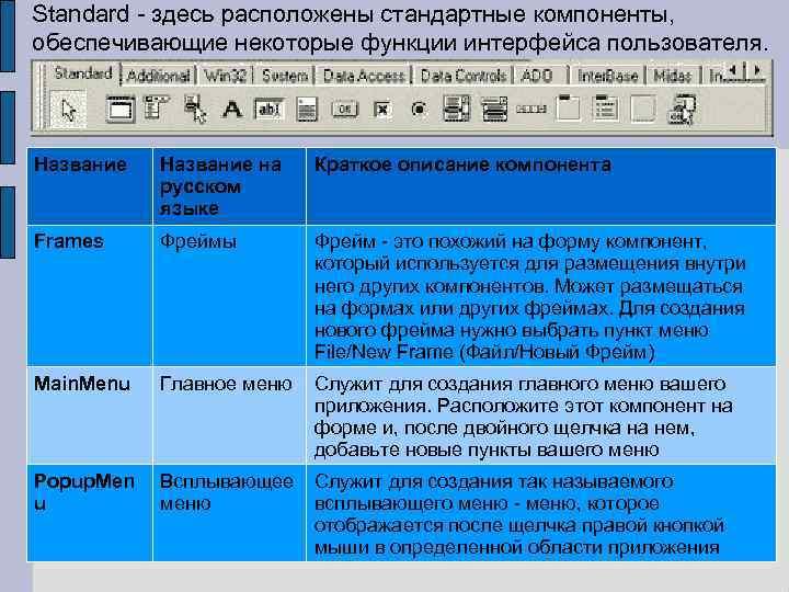 Standard - здесь расположены стандартные компоненты, обеспечивающие некоторые функции интерфейса пользователя. Название на русском