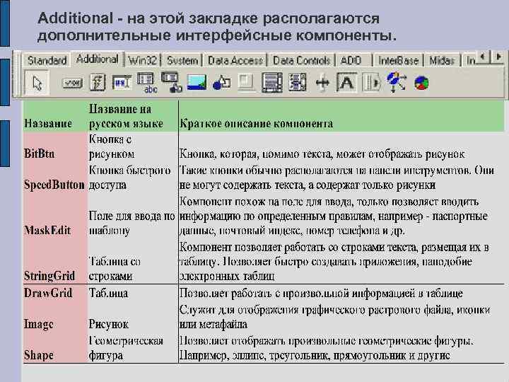 Additional - на этой закладке располагаются дополнительные интерфейсные компоненты.