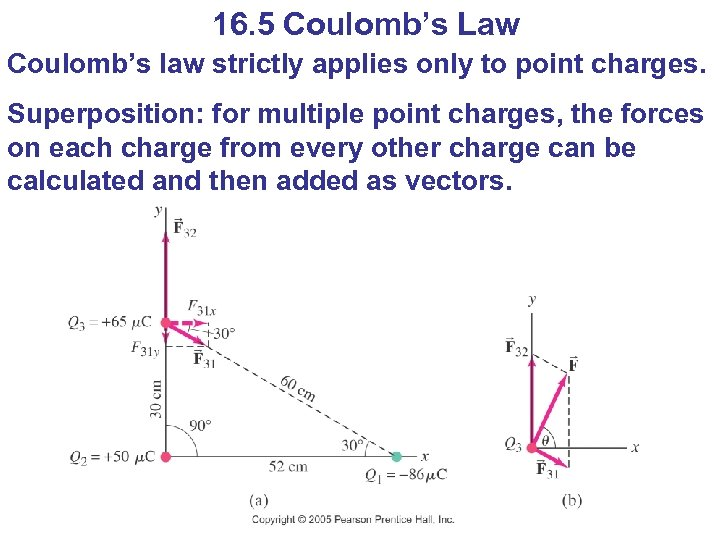 16. 5 Coulomb's Law Coulomb's law strictly applies only to point charges. Superposition: for