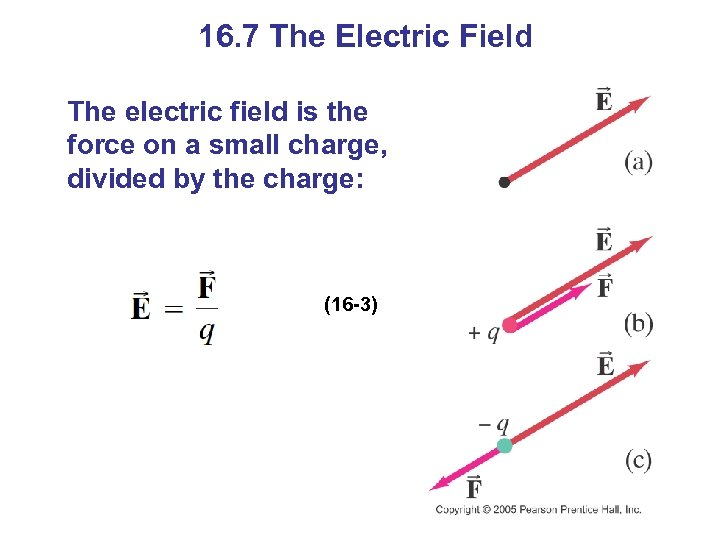 16. 7 The Electric Field The electric field is the force on a small