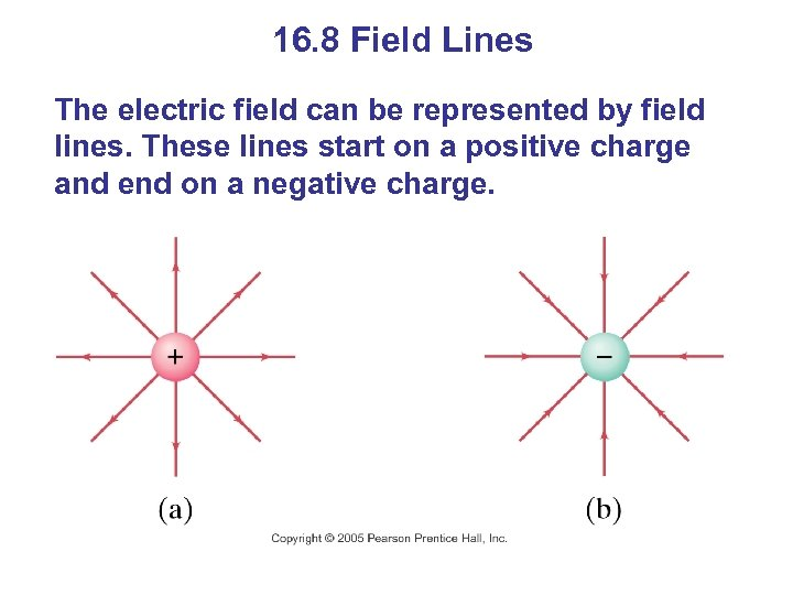 16. 8 Field Lines The electric field can be represented by field lines. These