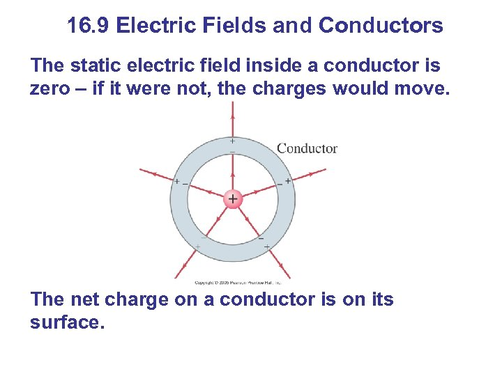 16. 9 Electric Fields and Conductors The static electric field inside a conductor is