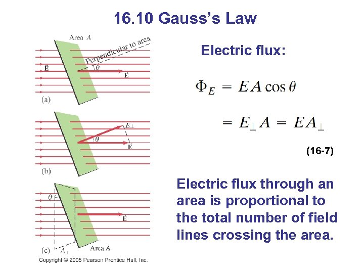16. 10 Gauss's Law Electric flux: (16 -7) Electric flux through an area is