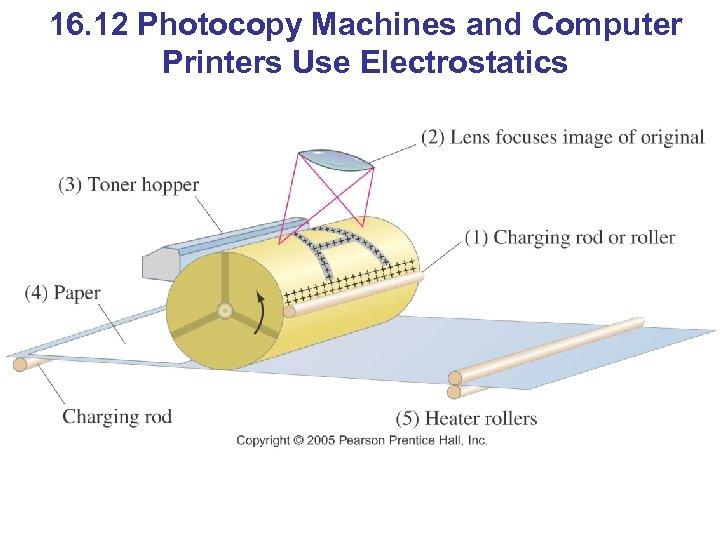 16. 12 Photocopy Machines and Computer Printers Use Electrostatics