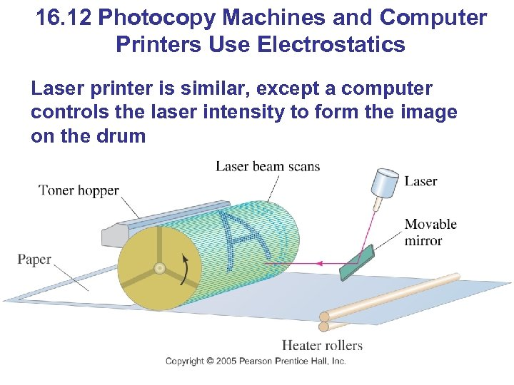 16. 12 Photocopy Machines and Computer Printers Use Electrostatics Laser printer is similar, except