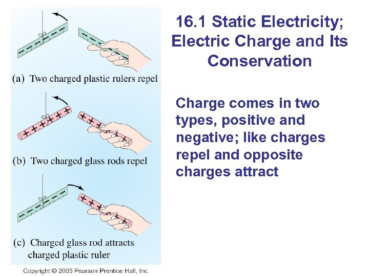 16. 1 Static Electricity; Electric Charge and Its Conservation Charge comes in two types,