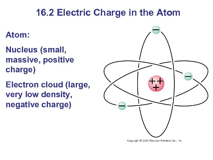 16. 2 Electric Charge in the Atom: Nucleus (small, massive, positive charge) Electron cloud