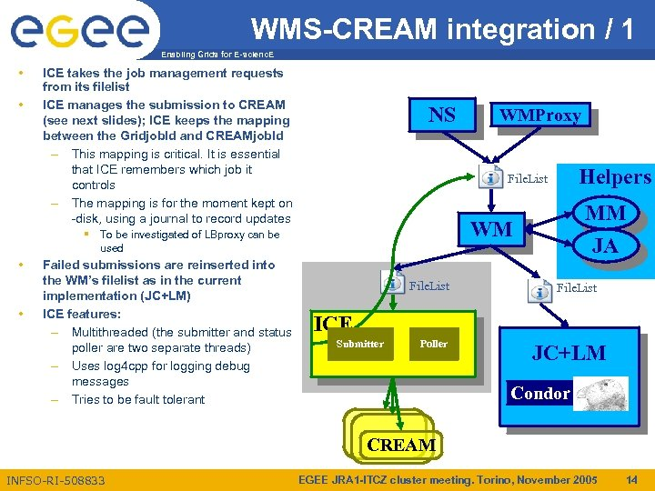 WMS-CREAM integration / 1 Enabling Grids for E-scienc. E • • ICE takes the