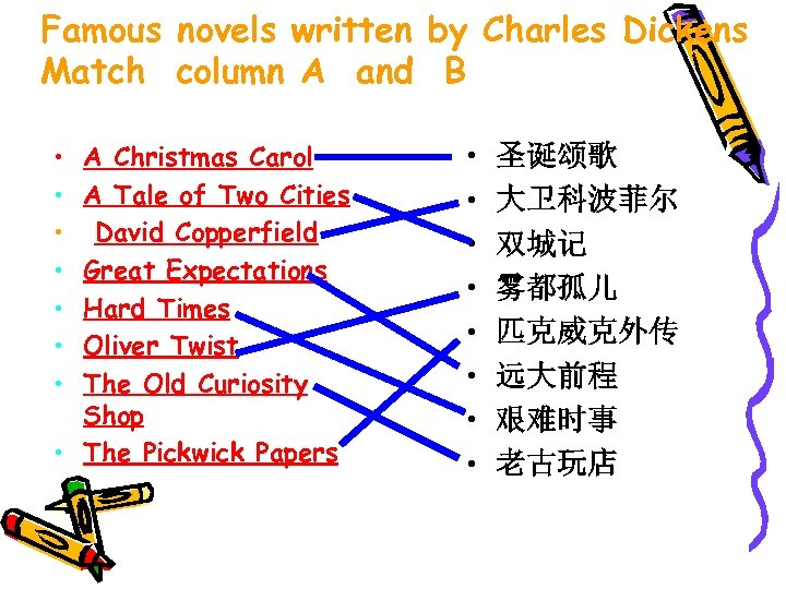 Famous novels written by Charles Dickens Match column A and B • • A