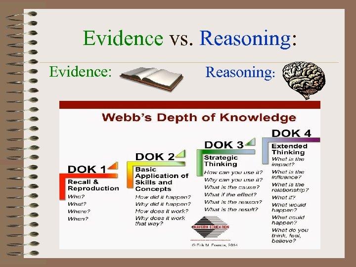 Evidence vs. Reasoning: Evidence: Reasoning:
