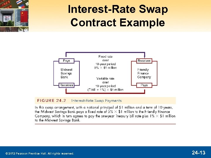 Interest-Rate Swap Contract Example © 2012 Pearson Prentice Hall. All rights reserved. 24 -13