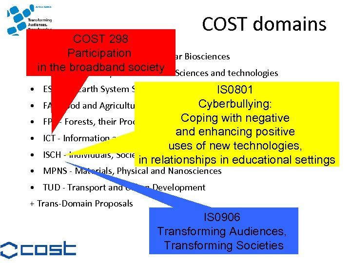 COST domains COST 298 • BMBS Participation Molecular Biosciences - Biomedicine and • in