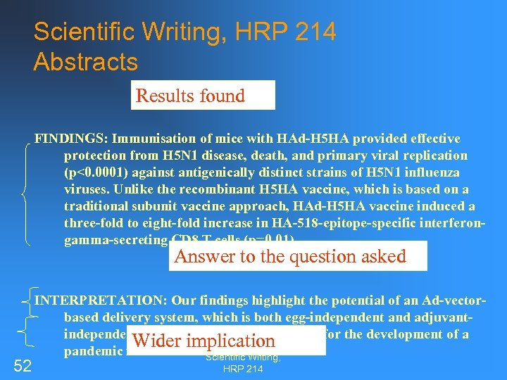 Scientific Writing, HRP 214 Abstracts Results found FINDINGS: Immunisation of mice with HAd-H 5