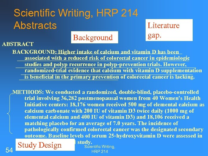 Scientific Writing, HRP 214 Abstracts Background Literature gap. ABSTRACT BACKGROUND: Higher intake of calcium