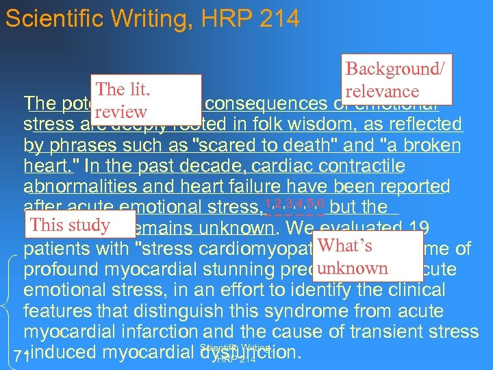 Scientific Writing, HRP 214 Background/ The lit. relevance The potentially lethal consequences of emotional