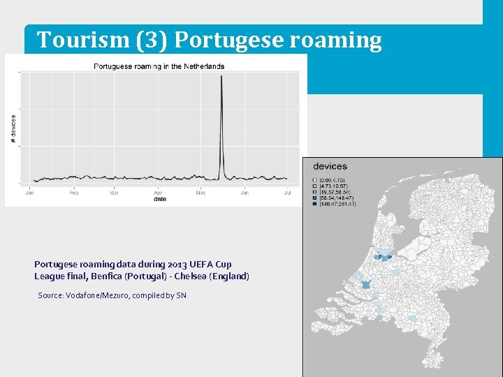 Tourism (3) Portugese roaming data during 2013 UEFA Cup League final, Benfica (Portugal) -