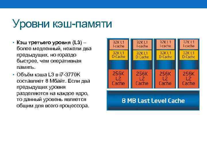 Уровни кэш-памяти • Кэш третьего уровня (L 3) – более медленный, нежели два предыдущих,