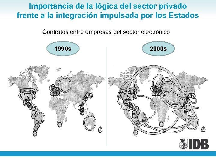 Importancia de la lógica del sector privado frente a la integración impulsada por los