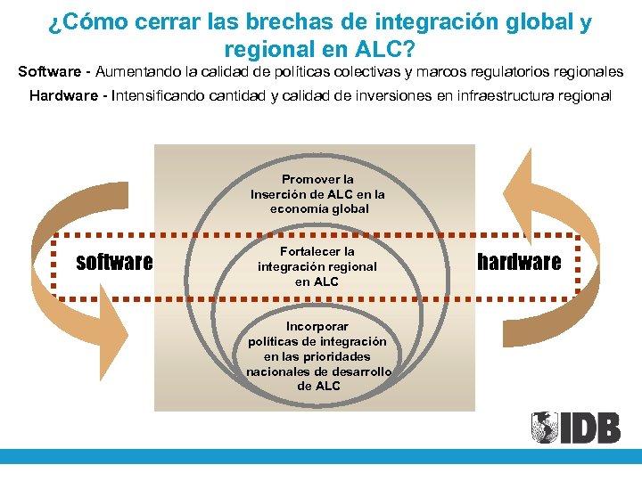 ¿Cómo cerrar las brechas de integración global y regional en ALC? Software - Aumentando