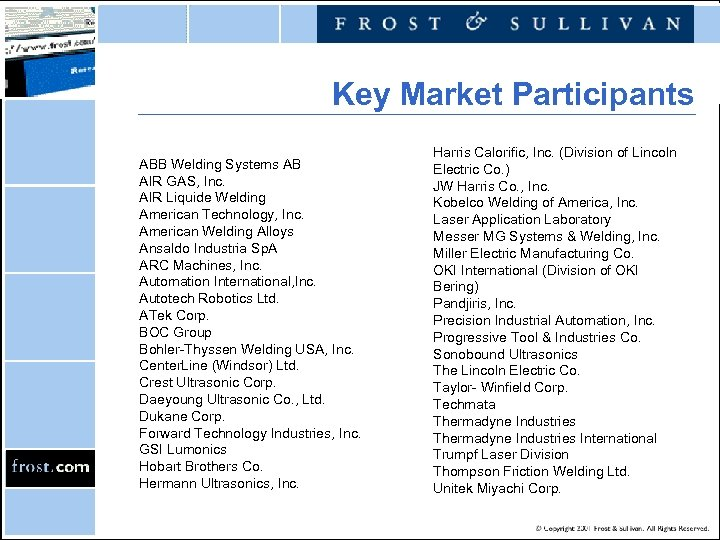 Key Market Participants ABB Welding Systems AB AIR GAS, Inc. AIR Liquide Welding American