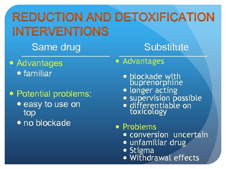 Same drug Advantages familiar Potential problems: easy to use on top no blockade Substitute