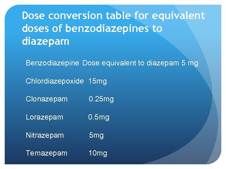 Dose conversion table for equivalent doses of benzodiazepines to diazepam Benzodiazepine Dose equivalent to